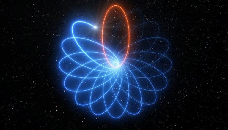 Tańcząca gwiazda potwierdza ogólną teorię względności Einsteina (fot. ESO)